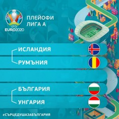 България срещу Унгария по пътя за Евро 2020