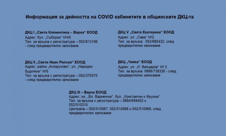 525 души са преминали през ковид зоните в ДКЦ-та във Варна за две седмици